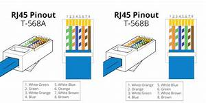 Rj45 Cat5e Wiring Diagram