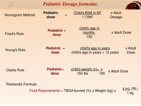 antibiotics analgesics dentistry
