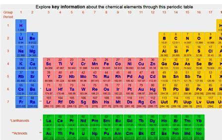 a tavola web scientificando ottobre 2012