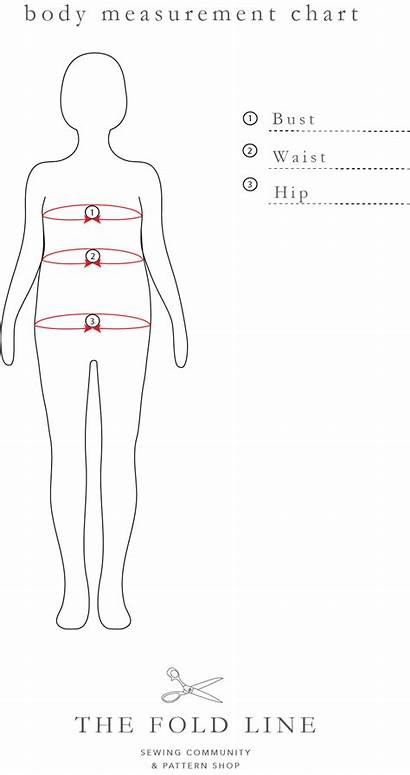 Measurement Chart Sewing Measuring Pattern Yourself Tutorials
