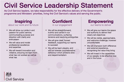 my personal leadership statement free resources for