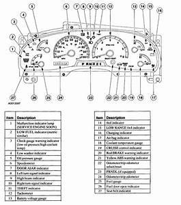 12 Volt Diagram Symbols