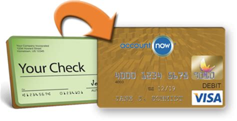Information on the way2go card® fees are included in this brochure. How it Works - Add Money - Prepaid Visa Debit Cards | AccountNow