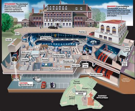 move  buckingham palace furious locals  massive underground extension   mystery