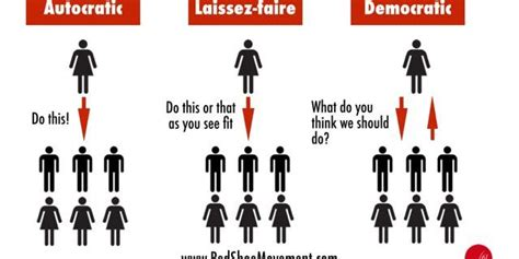 leadership style quiz discover whats