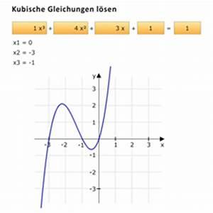 Komplexe Nullstellen Berechnen : liste aller mathe lernprogramme matheretter ~ Themetempest.com Abrechnung