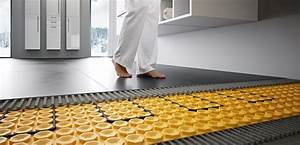Why You Should Consider Underfloor Heating