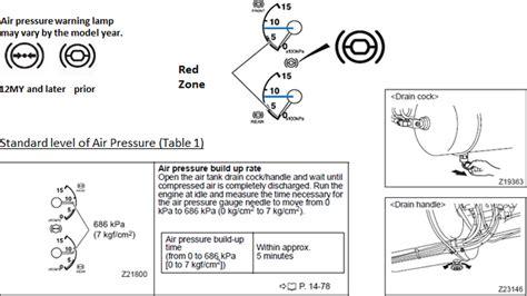 mitsubishi fuso engine diagram wiring diagram