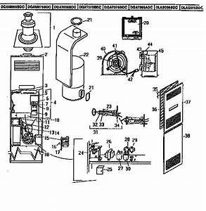 Coleman Mobile Home Furnace Service Manual