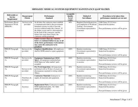 quality control plan template mt home arts