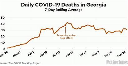Georgia Covid Death Rates Jones Mortality