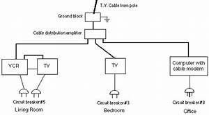 Refrigeration  Tv Diagram Refrigeration
