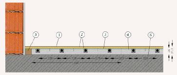 trockenbau fußbodenheizung aufbau fbh zubeh 246 r trockenbau unterboden baudochselbst de