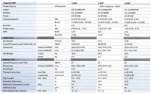Sell Panasonic Inverter Air Conditioning Mini Cassette