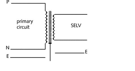separated extra  voltage selv sunpower uk
