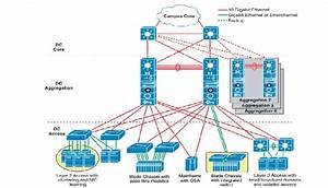 Data Center Multi