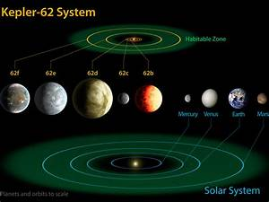 News   Kepler Discovers its Smallest Habitable Zone Planets