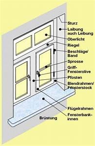 Wert Eines Hauses Berechnen : energieberatung fenster ~ Themetempest.com Abrechnung
