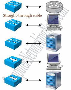 Cabling Cisco Devices Guide