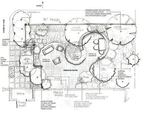 236 best images about landscape on gardens