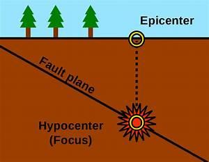 Epicenter - Wikipedia