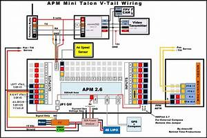 U062c U0627 U0631 U064d  U0639 U0631 U0636 Apm 2 6 Ppm Wiring Diagram For A Mini Talon Plane