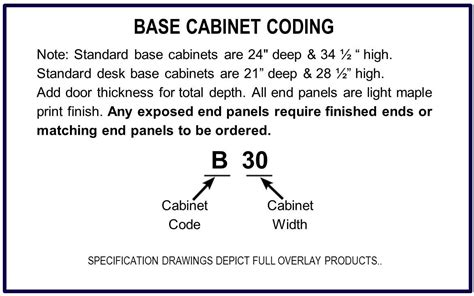 kitchen cabinet code kitchen cabinets at affordable prices builders one 7861