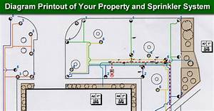 Lawn And Turf Irrigation Systems