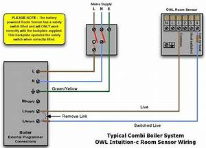 Owl Intuition Heating Controls Installation Guide