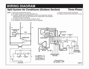Air Conditioners Wiring Diagrams