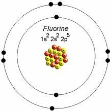 Neon and Fluorine parison Chemistry Atomic Structure