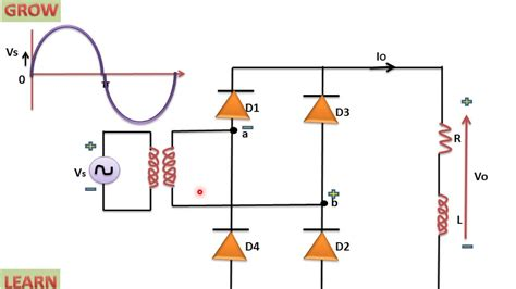 Single Phase Full Wave Diode Bridge Rectifier With Load