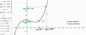 Differenzenquotienten Berechnen : differenzenquotient geogebra ~ Themetempest.com Abrechnung