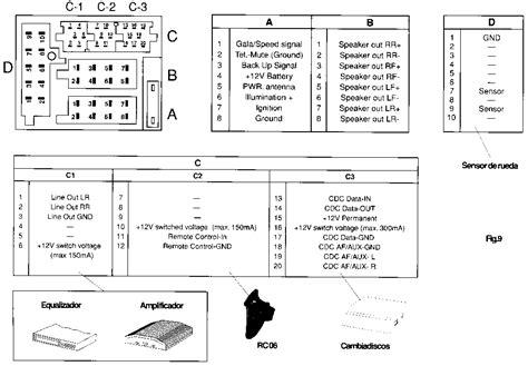 Blaupunkt Radio Wiring Diagram Rennlist Porsche