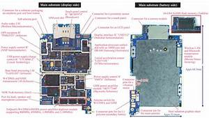 Iphone Internal Diagram