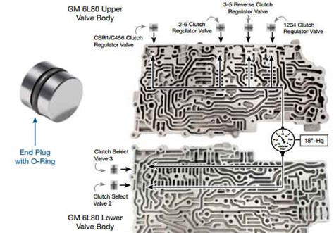 A4ld Transmission Overhaul Diagram by Sonnax 104740 23k End Kit 6l80e 6l90e Includes 6
