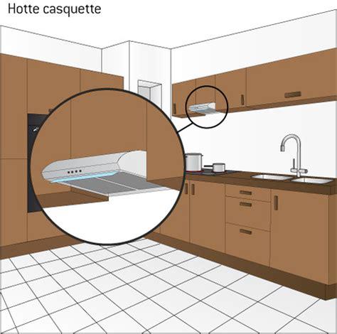 hottes sans evacuation exterieure cuisine appareils cuisine appareilss cuisine appareils