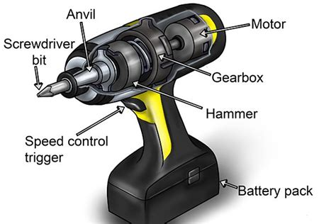battery powered led light how does a cordless impact driver work