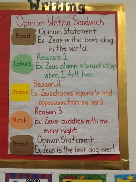 opinion writing sandwich anchor chart  grade writing