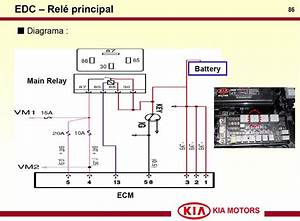 Main Relay Kia Carnival
