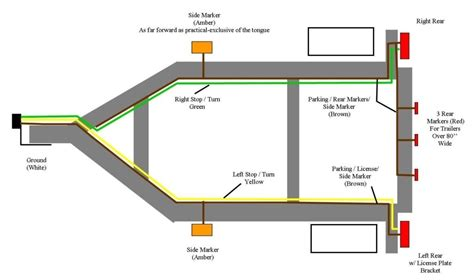 4 way flat wiring diagram wiring diagram and schematic