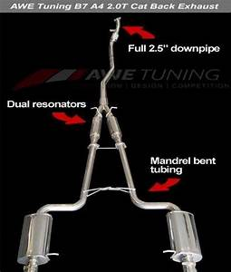 Awe Tuning B7 A4 2 0t Quattro Dual Tip Performance Exhaust - Polished Silver Tips