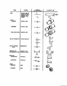 Pipe Reducer Symbol