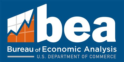bureau of economic analysis us department of commerce guidelines for citing bea information