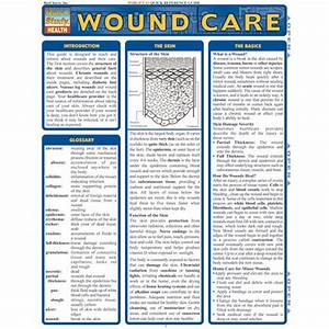 wound location diagram wound assessment diagram elsavadorla With wound chart template