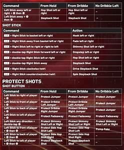Updated NBA 2K13 Controls For Xbox 360 PlayStation 3 NLSC