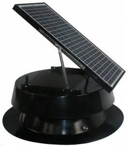 Roof Mounted Solar Attic Fan