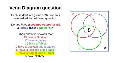 Venn Diagram Probability Question by Venn Diagram Question
