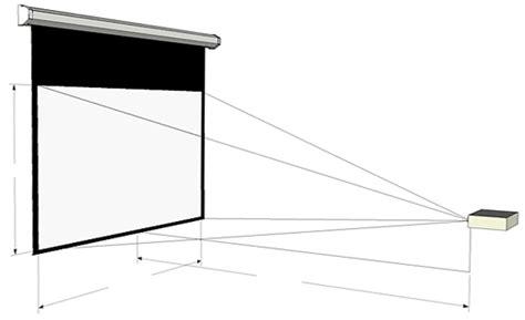 distance ecran videoprojecteur canapé choisir un vidéoprojecteur en fonction de la taille de l