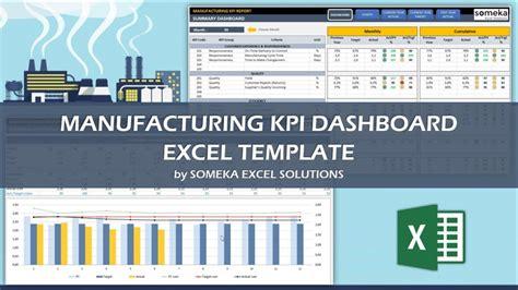 manufacturing kpi dashboard excel template eloquens